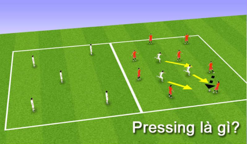 chiến thuật pressing trong bóng đá